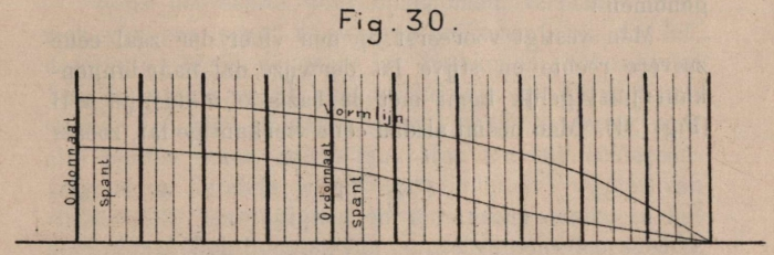 De Borger (1901, fig. 30)