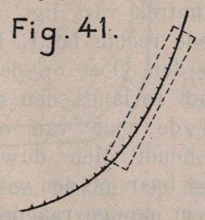 De Borger (1901, fig. 41)