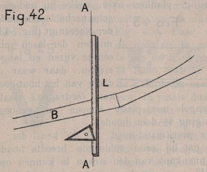 De Borger (1901, fig. 42)