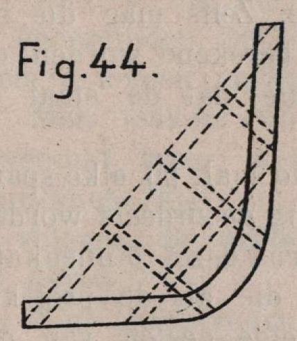 De Borger (1901, fig. 44)