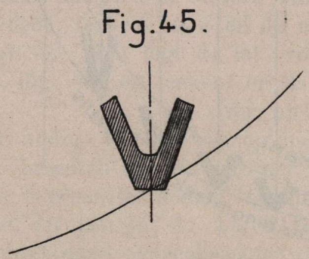 De Borger (1901, fig. 45)