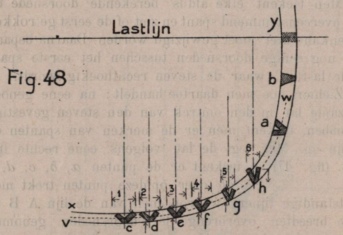 De Borger (1901, fig. 48)