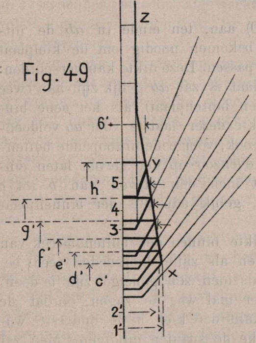 De Borger (1901, fig. 49)