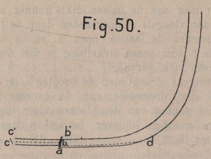 De Borger (1901, fig. 50)