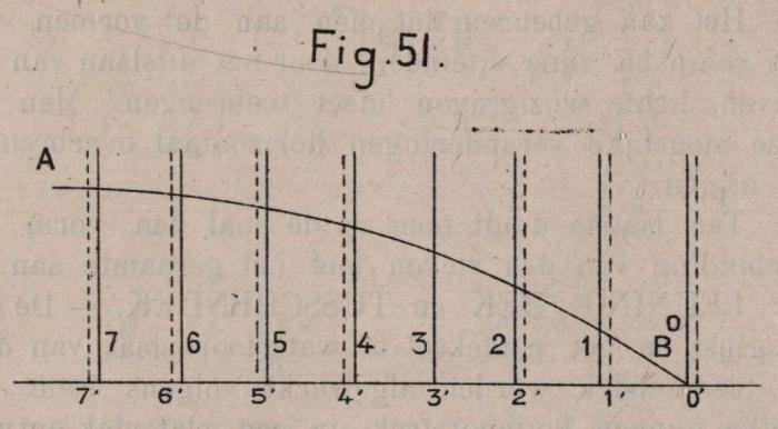 De Borger (1901, fig. 51)