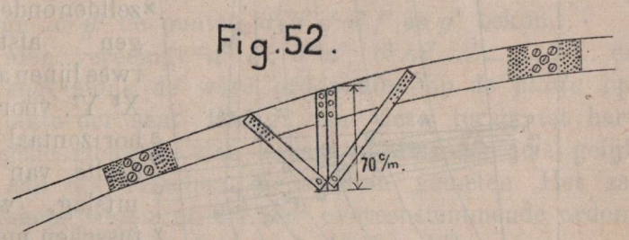 De Borger (1901, fig. 52)