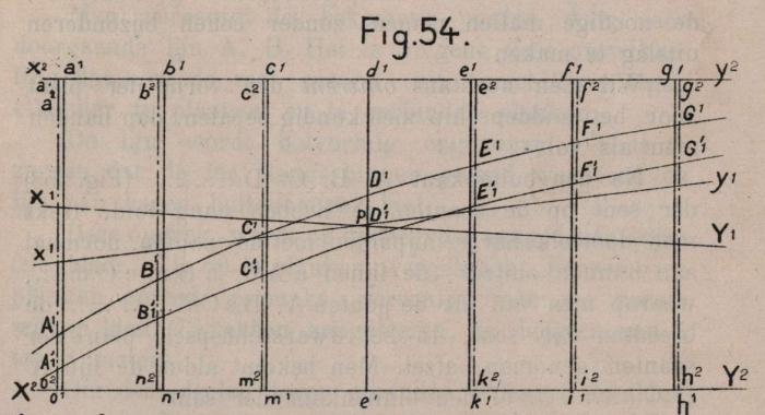 De Borger (1901, fig. 54)