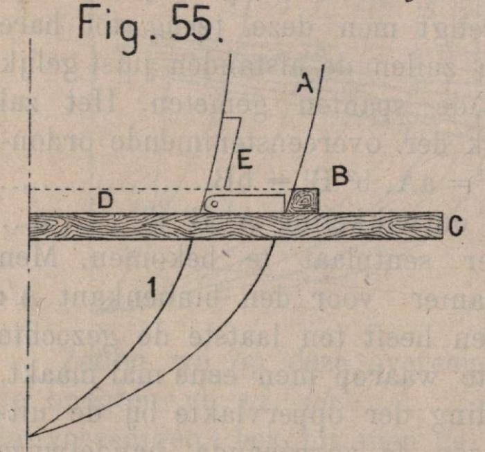 De Borger (1901, fig. 55)
