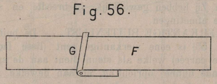 De Borger (1901, fig. 56)
