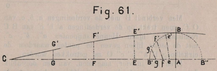 De Borger (1901, fig. 61)