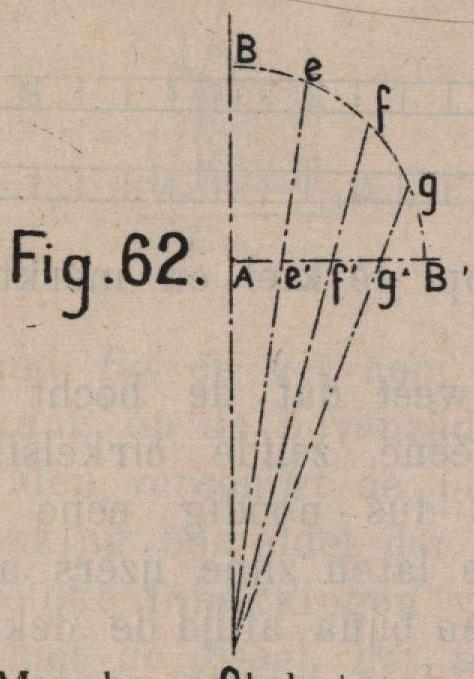 De Borger (1901, fig. 62)
