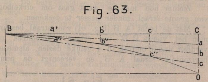 De Borger (1901, fig. 63)