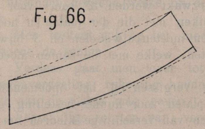 De Borger (1901, fig. 66)