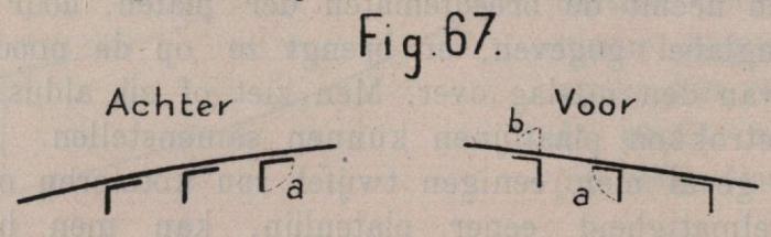 De Borger (1901, fig. 67)