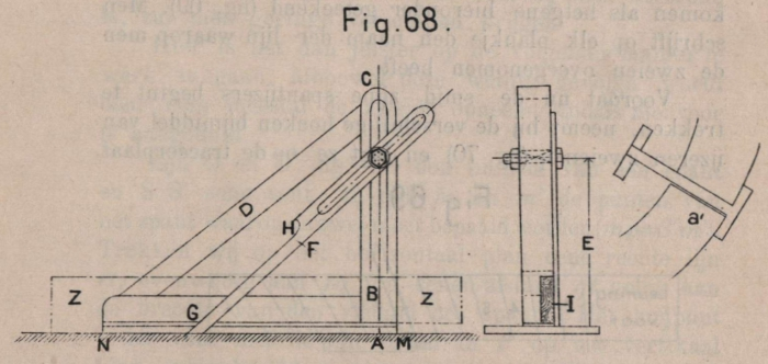 De Borger (1901, fig. 68)