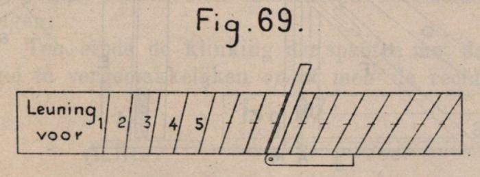 De Borger (1901, fig. 69)