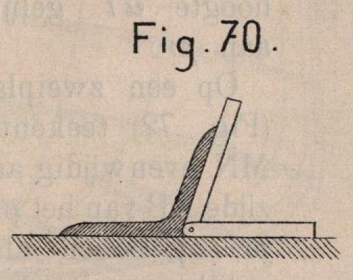 De Borger (1901, fig. 70)
