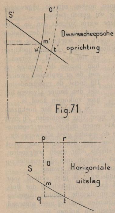 De Borger (1901, fig. 71)