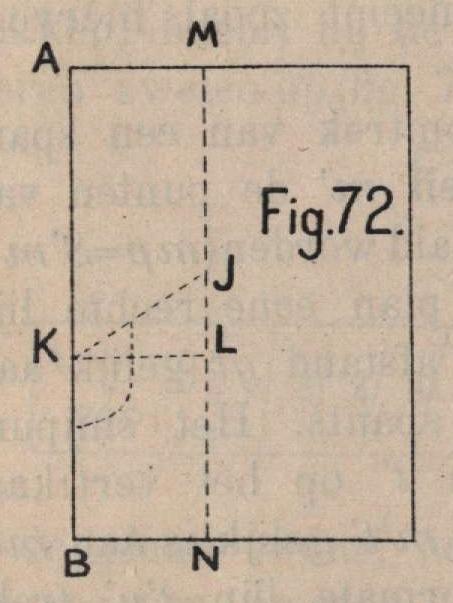 De Borger (1901, fig. 72)