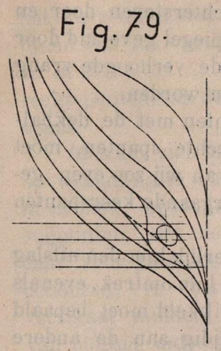 De Borger (1901, fig. 79)