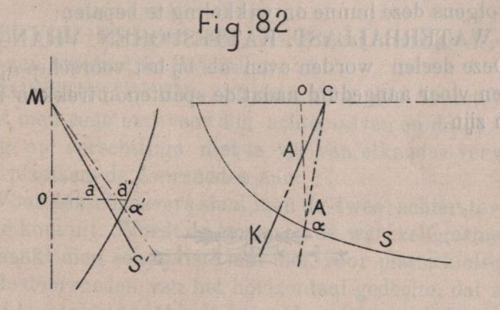 De Borger (1901, fig. 82)