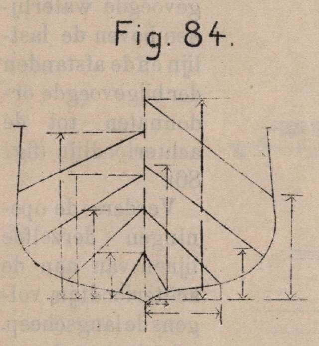 De Borger (1901, fig. 84)