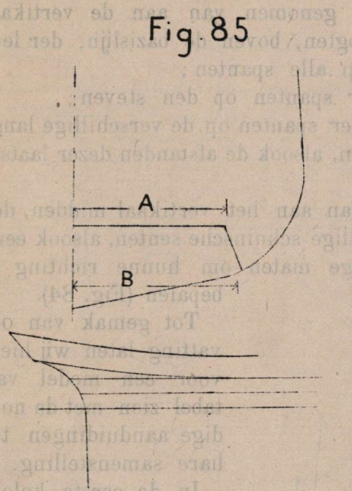 De Borger (1901, fig. 85)