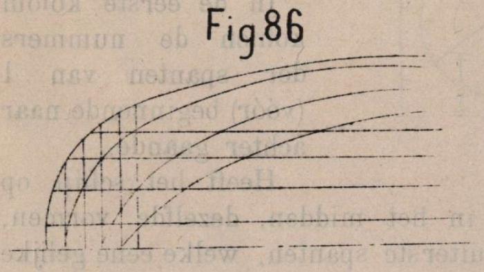 De Borger (1901, fig. 86)