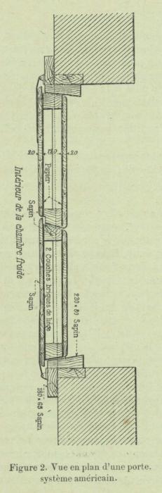 Huwart (1905, fig.2)