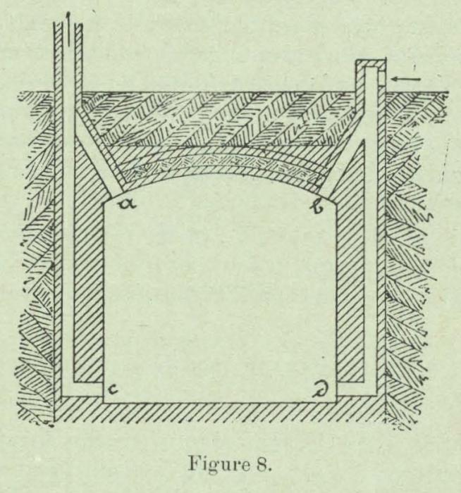 Huwart (1905, fig.8)