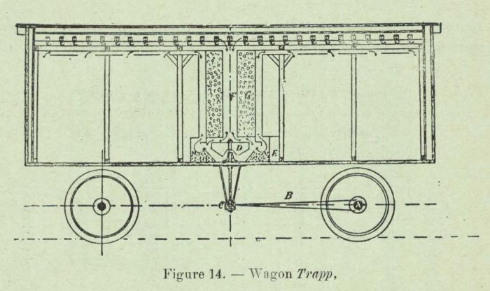 Huwart (1905, fig. 14)