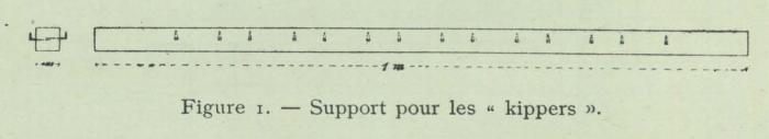 Huwart (1911, fig. 1)