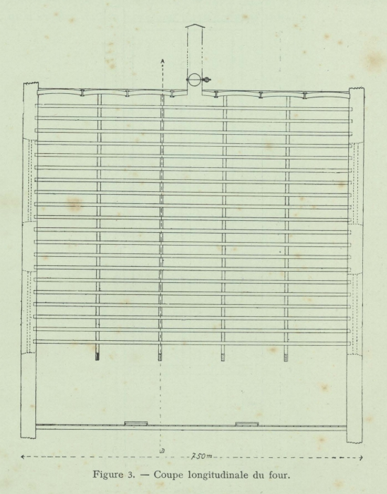 Huwart (1911, fig. 3)
