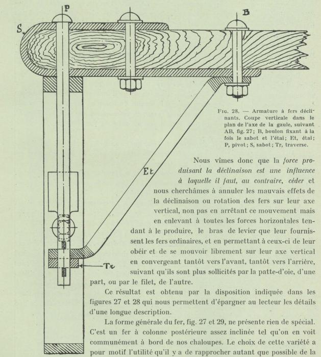 Gilson (1911, fig. 28)