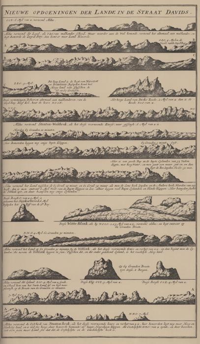 Van Keulen (1728, pl. 6)
