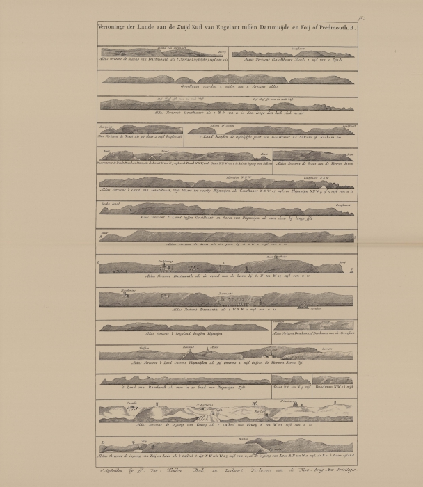 Van Keulen (1728, pl. 10)