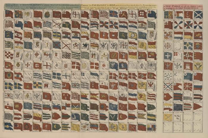 Van Keulen (1728, pl. 25)