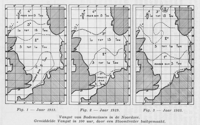 Gilis (1957, figuur 2.1-2-3)
