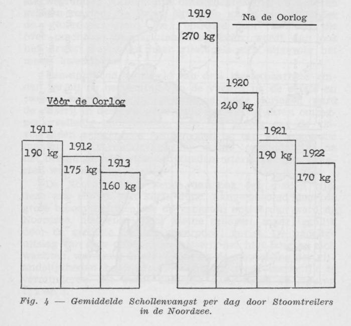 Gilis (1957, figuur 2.4)