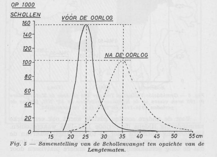 Gilis (1957, figuur 2.5)