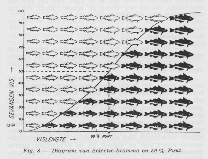 Gilis (1957, figuur 2.8)
