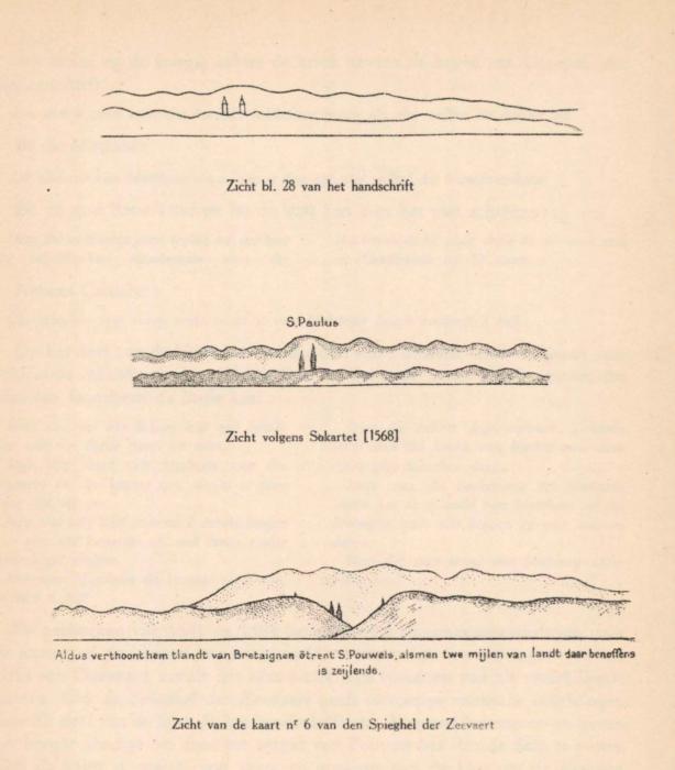 Denucé & Gernez (1936, Pl. 13bis)