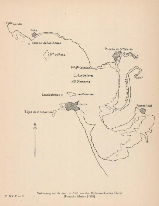Denucé & Gernez (1936, Pl. 24.3)