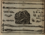 Sellius (1733, tabula 1 – zwart/wit)