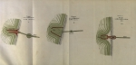 <B>De Maere-Limnander, A.</B> (1875). Du port de Heyst et du canal maritime de Gand avec embranchement sur Bruges: deuxième partie. Imprimerie C. Annoot-Braeckman: Gand. 44, plates I-IV pp.