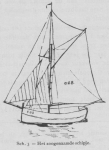 Bly (1902, fig. 03)