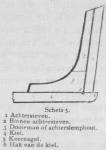 Bly (1902, fig. 05)