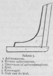 Bly (1902, fig. 05)