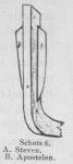Bly (1902, fig. 06)