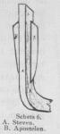 <B>Bly, F.</B> (1902). Onze zeil-vischsloepen: beschrijving van de zeil-vischsloep zooals die te Oostende, te Blankenberge en op De Panne in gebruik is. Koninklijke Vlaamsche Academie voor taal- & letterkunde: Gent. 144 pp.